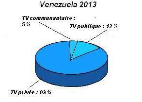 tv-venezuela-spectre-radio-c3a9lectrique-2013.jpg