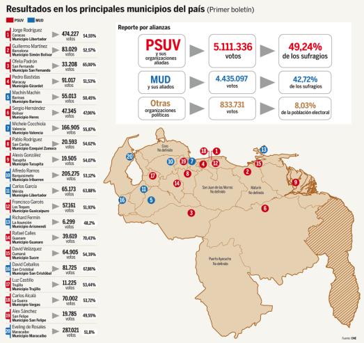 resultados-elecciones1.png